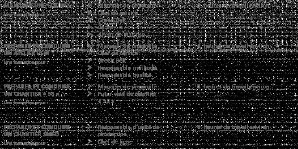 Formations thématiques